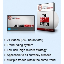 Hector Deville – Trading 3 SMA System (Enjoy Free Renko street trading system)